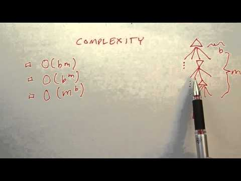 13-10 Time Complexity Question Solution thumbnail